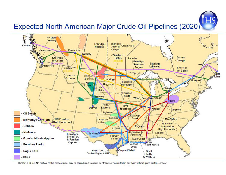 Expected North American Crude Oil Pipelines by 2020